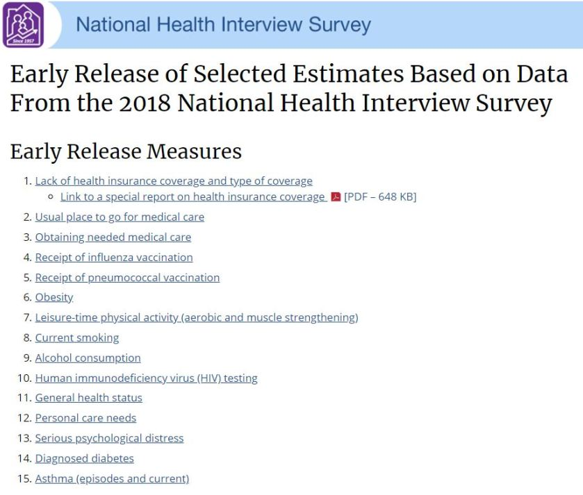 National Health and Nutrition Examination Survey